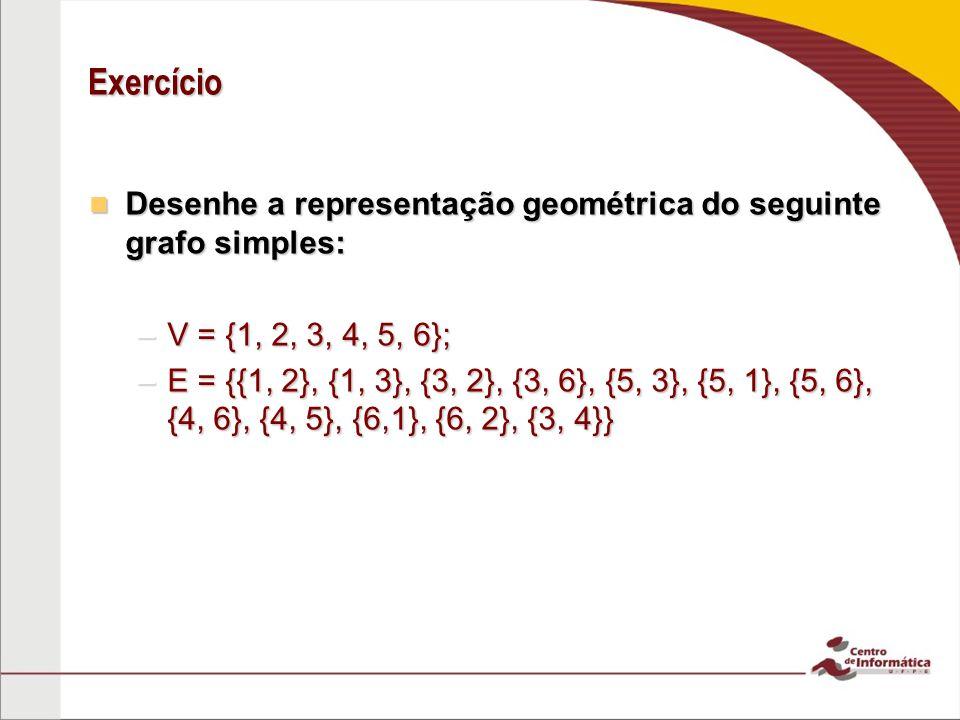 Exercício Desenhe a representação geométrica do seguinte grafo simples: Desenhe a representação geométrica do seguinte grafo simples: –V = {1, 2, 3, 4