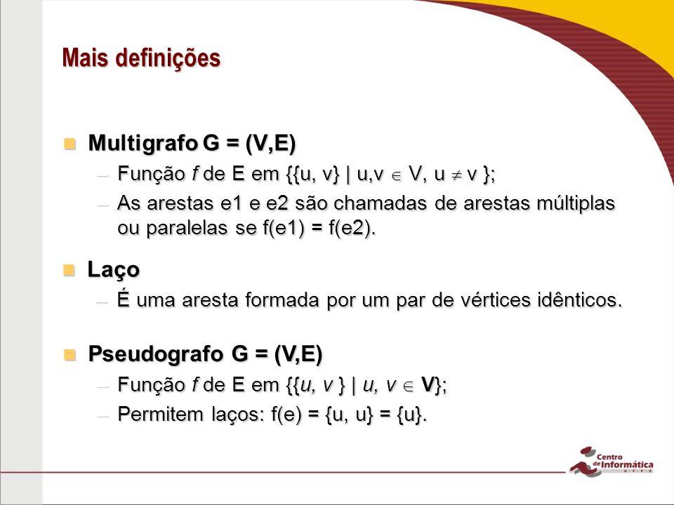 Mais definições Multigrafo G = (V,E) Multigrafo G = (V,E) –Função f de E em {{u, v} | u,v V, u v }; –As arestas e1 e e2 são chamadas de arestas múltip