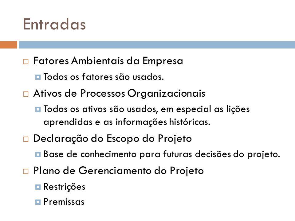 Entradas Fatores Ambientais da Empresa Todos os fatores são usados.