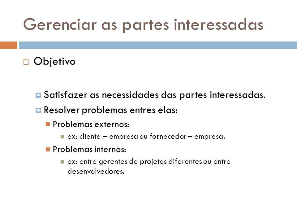 Gerenciar as partes interessadas Objetivo Satisfazer as necessidades das partes interessadas. Resolver problemas entres elas: Problemas externos: ex: