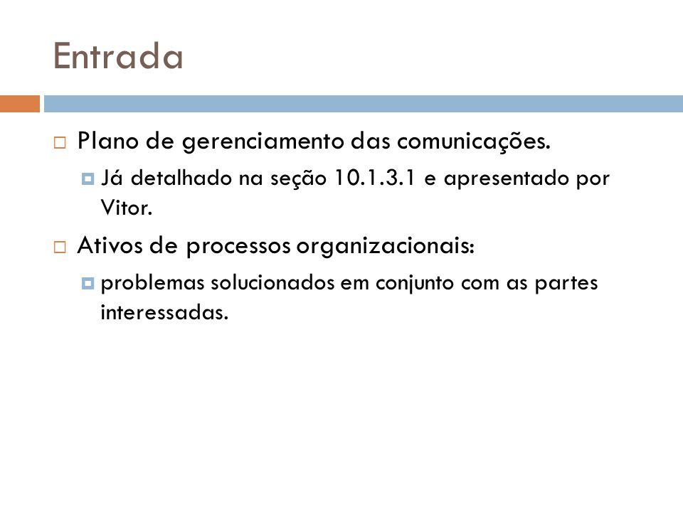 Entrada Plano de gerenciamento das comunicações. Já detalhado na seção 10.1.3.1 e apresentado por Vitor. Ativos de processos organizacionais: problema