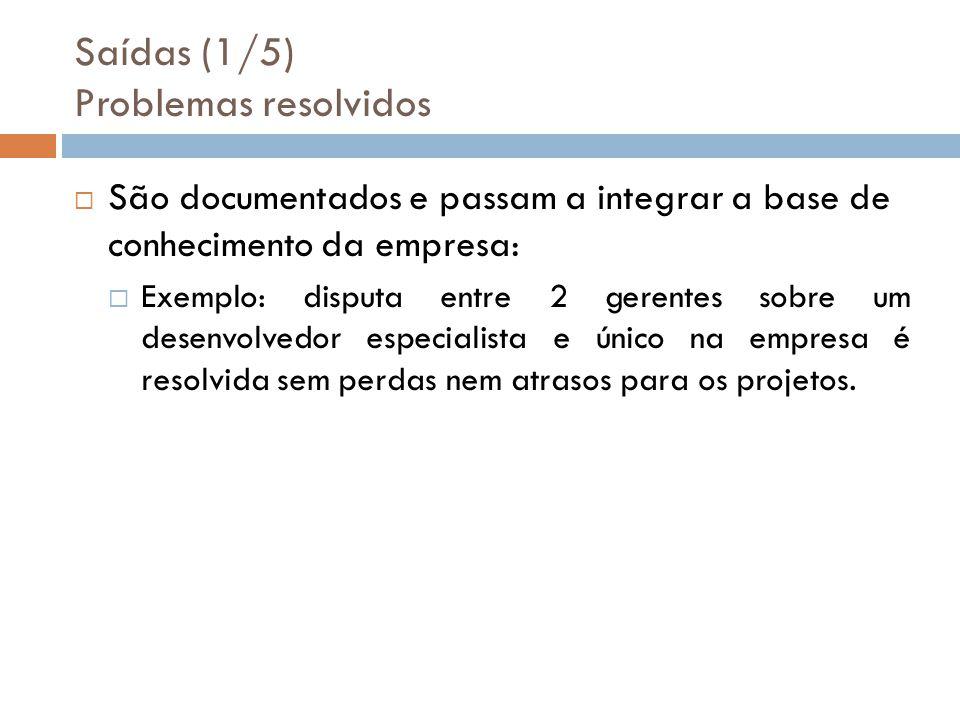 Saídas (1/5) Problemas resolvidos São documentados e passam a integrar a base de conhecimento da empresa: Exemplo: disputa entre 2 gerentes sobre um d