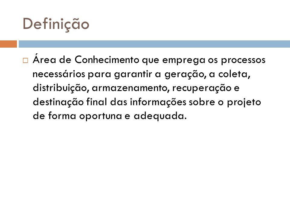 Saídas (1/2) (Plano de Gerenciamento das Comunicações) Faz parte ou é um plano auxiliar ao plano de projeto.