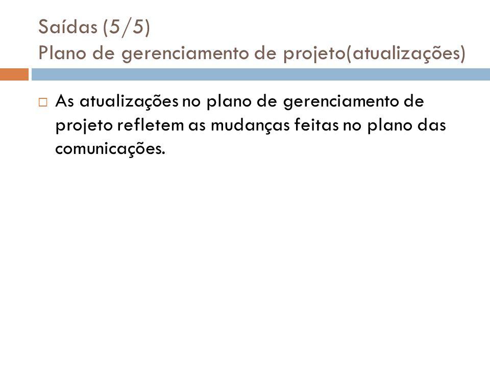 Saídas (5/5) Plano de gerenciamento de projeto(atualizações) As atualizações no plano de gerenciamento de projeto refletem as mudanças feitas no plano das comunicações.