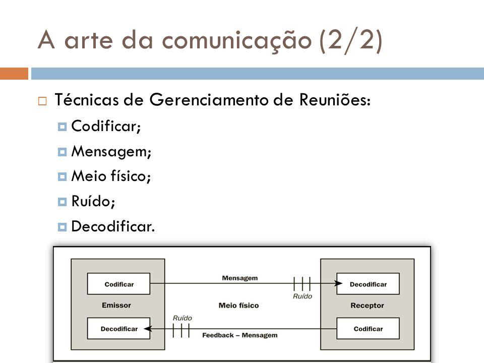 A arte da comunicação (2/2) Técnicas de Gerenciamento de Reuniões: Codificar; Mensagem; Meio físico; Ruído; Decodificar.
