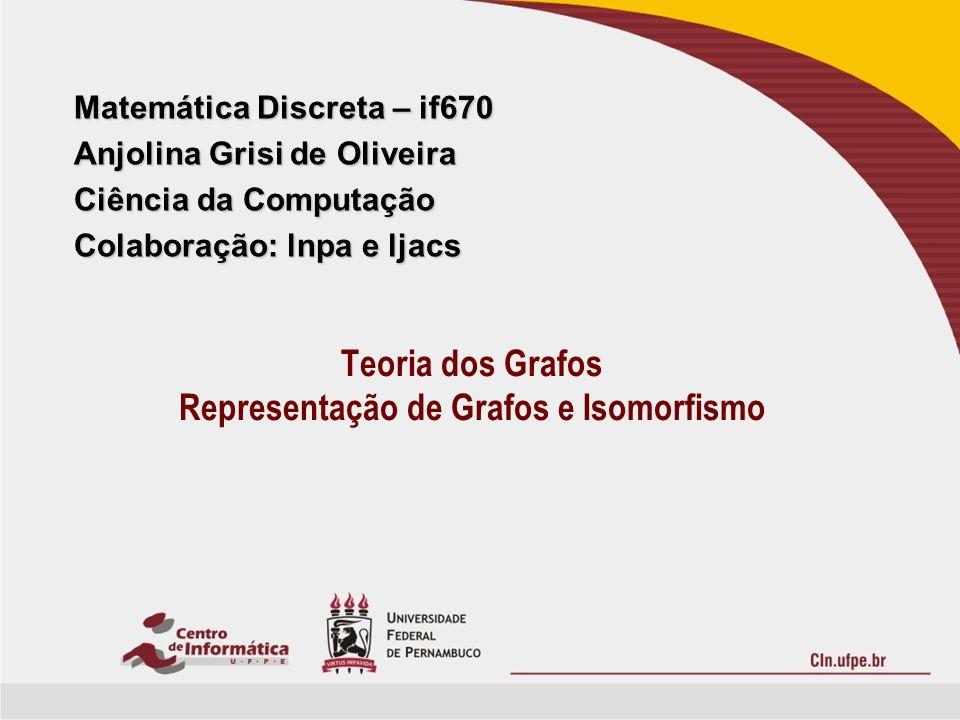 Matemática Discreta – if670 Anjolina Grisi de Oliveira Ciência da Computação Colaboração: lnpa e ljacs Teoria dos Grafos Representação de Grafos e Iso