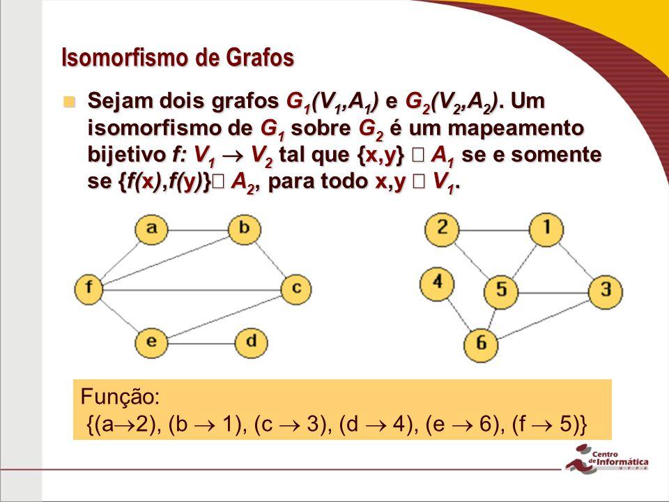 Isomorfismo de Grafos Sejam dois grafos G 1 (V 1,A 1 ) e G 2 (V 2,A 2 ). Um isomorfismo de G 1 sobre G 2 é um mapeamento bijetivo f: V 1 V 2 tal que {