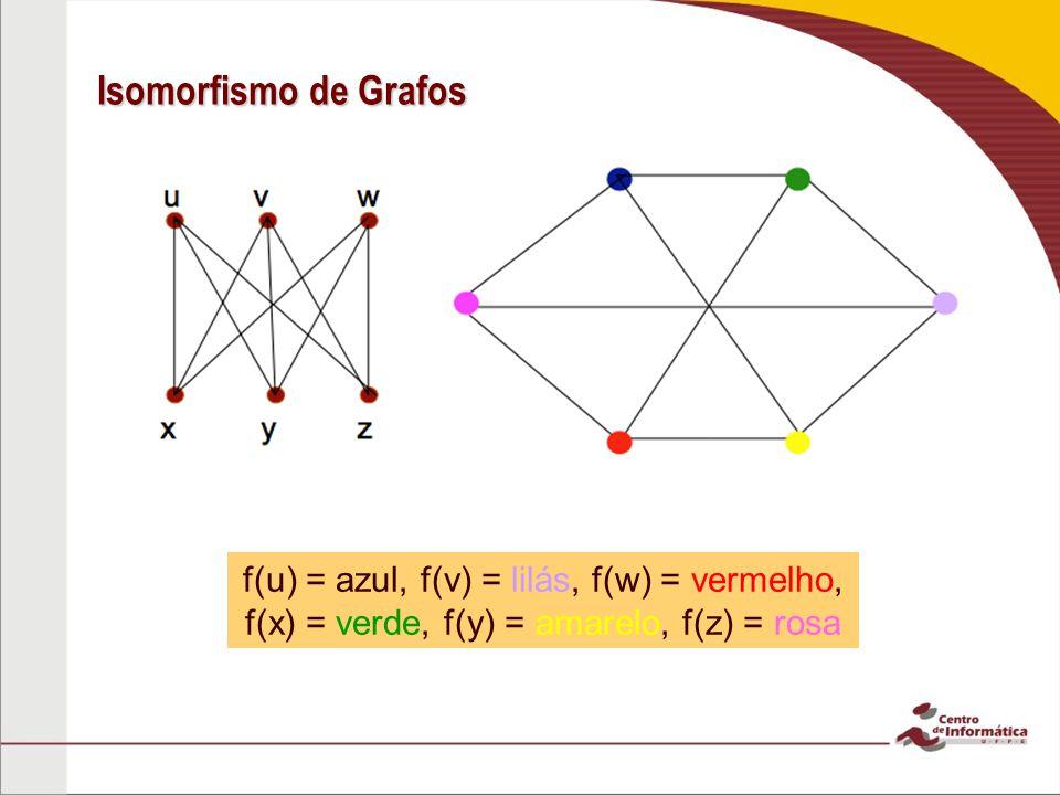 Isomorfismo de Grafos f(u) = azul, f(v) = lilás, f(w) = vermelho, f(x) = verde, f(y) = amarelo, f(z) = rosa