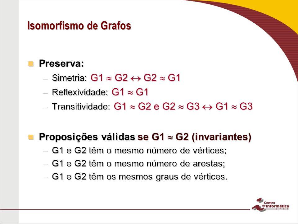 Isomorfismo de Grafos Preserva: Preserva: –Simetria: G1 G2 G2 G1 –Reflexividade: G1 G1 –Transitividade: G1 G2 e G2 G3 G1 G3 Proposições válidas se G1