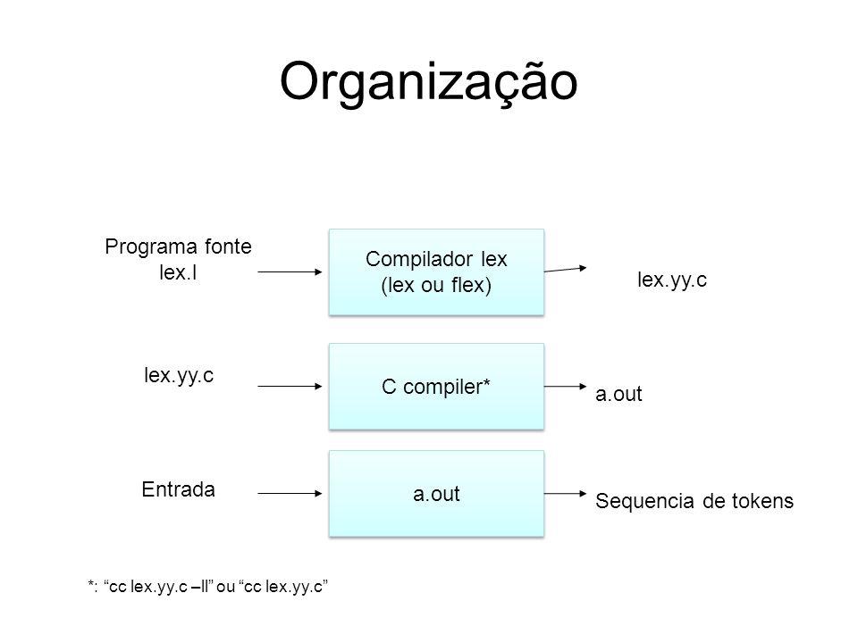 Organização Compilador lex (lex ou flex) Compilador lex (lex ou flex) Programa fonte lex.l lex.yy.c C compiler* lex.yy.c a.out Entrada Sequencia de to