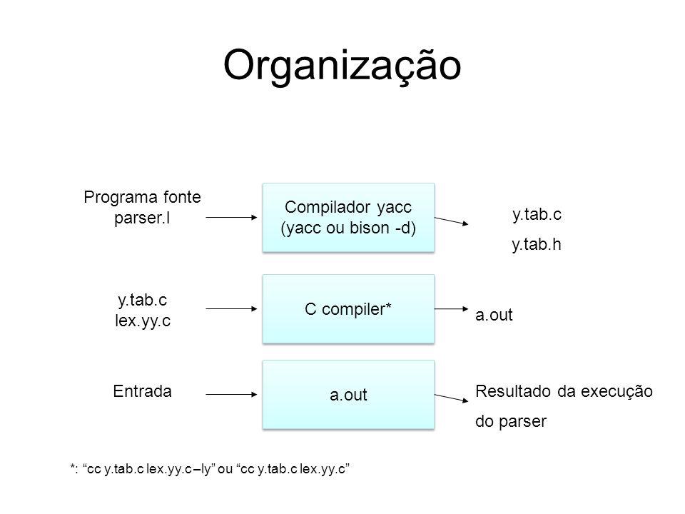 Programas Yacc - estrutura Declarações – variáveis, constantes, definições % regras de tradução – gramática e ações em C Padrão { Ação } % procedimentos auxiliares