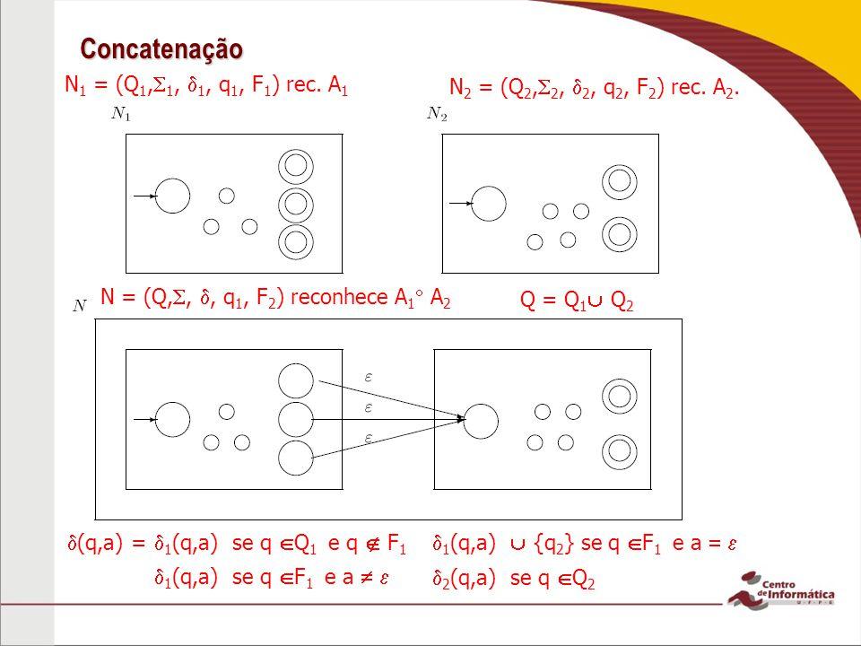 Concatenação N 1 = (Q 1, 1, 1, q 1, F 1 ) rec. A 1 N 2 = (Q 2, 2, 2, q 2, F 2 ) rec. A 2. N = (Q,,, q 1, F 2 ) reconhece A 1 A 2 Q = Q 1 Q 2 (q,a) = 1