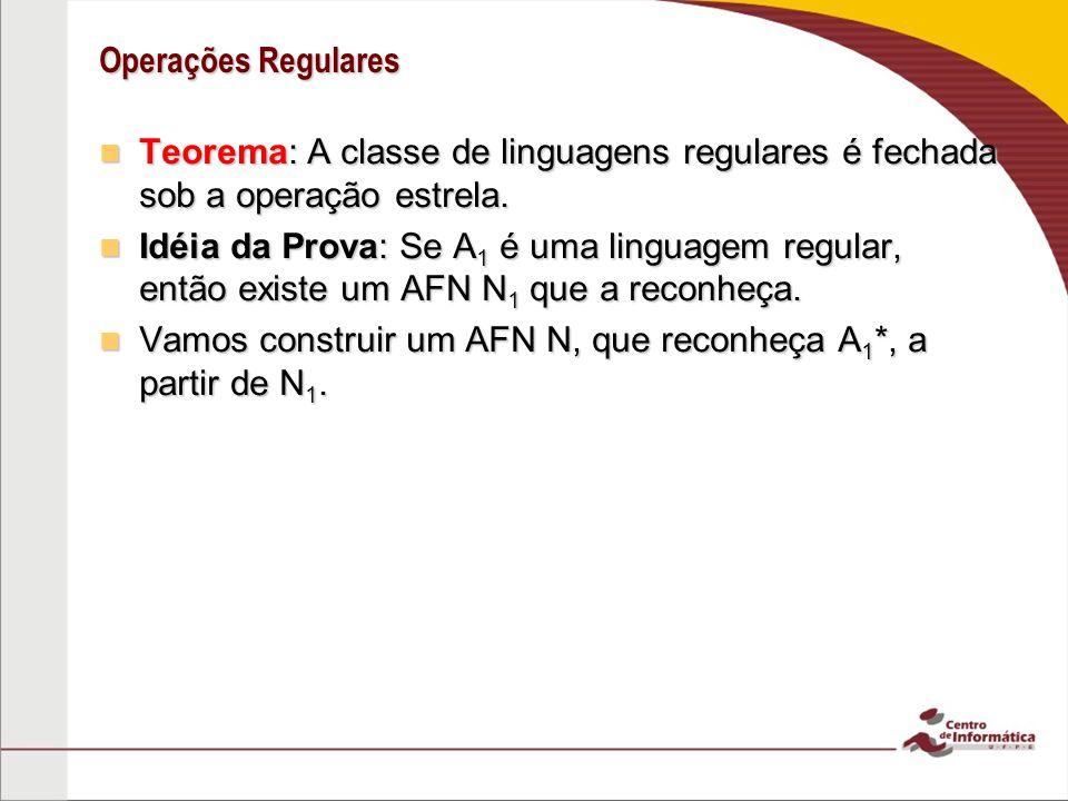 Operações Regulares Teorema: A classe de linguagens regulares é fechada sob a operação estrela. Teorema: A classe de linguagens regulares é fechada so
