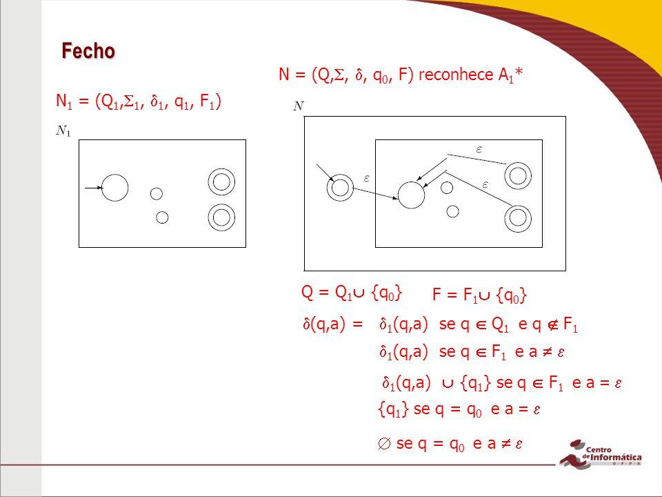 Fecho N 1 = (Q 1, 1, 1, q 1, F 1 ) N = (Q,,, q 0, F) reconhece A 1 * Q = Q 1 {q 0 } F = F 1 {q 0 } (q,a) = 1 (q,a) se q Q 1 e q F 1 1 (q,a) se q F 1 e