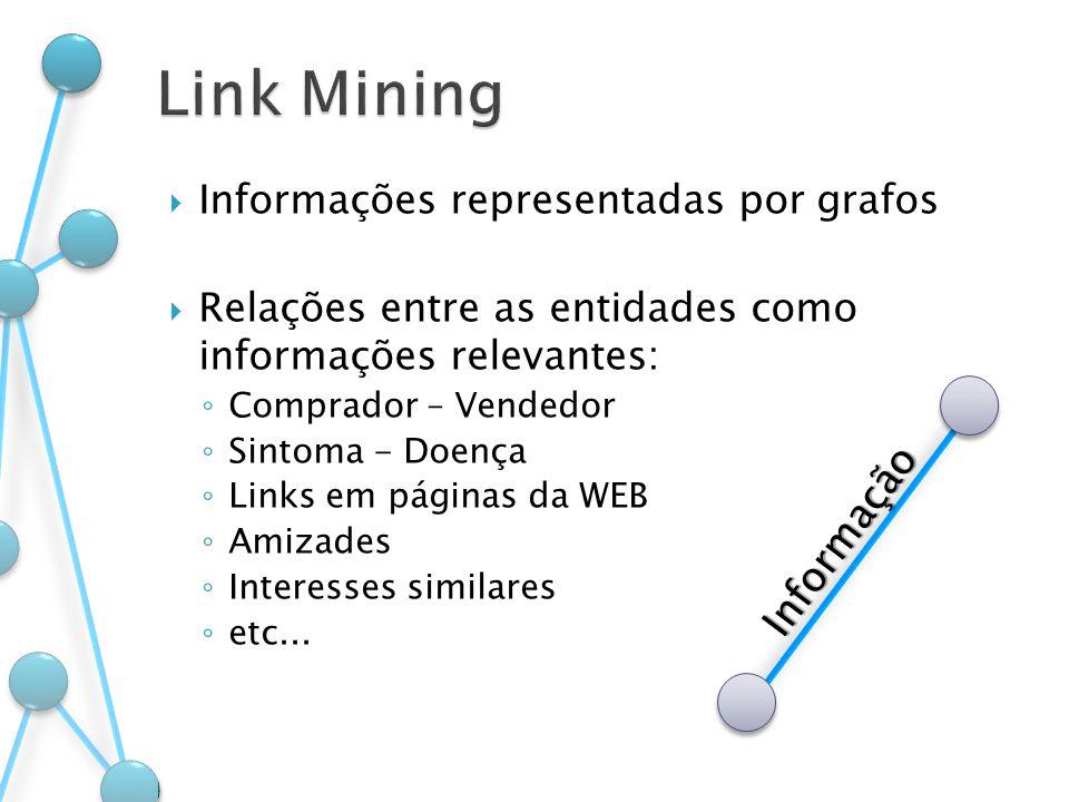 Informações representadas por grafos Relações entre as entidades como informações relevantes: Comprador – Vendedor Sintoma - Doença Links em páginas d