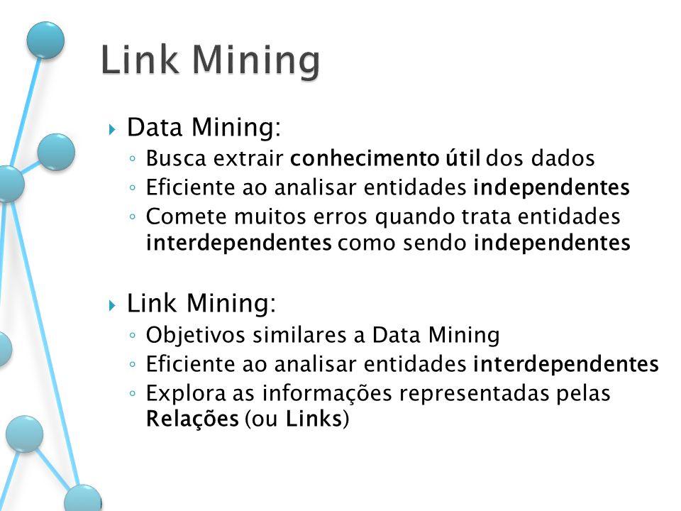 Data Mining: Busca extrair conhecimento útil dos dados Eficiente ao analisar entidades independentes Comete muitos erros quando trata entidades interd