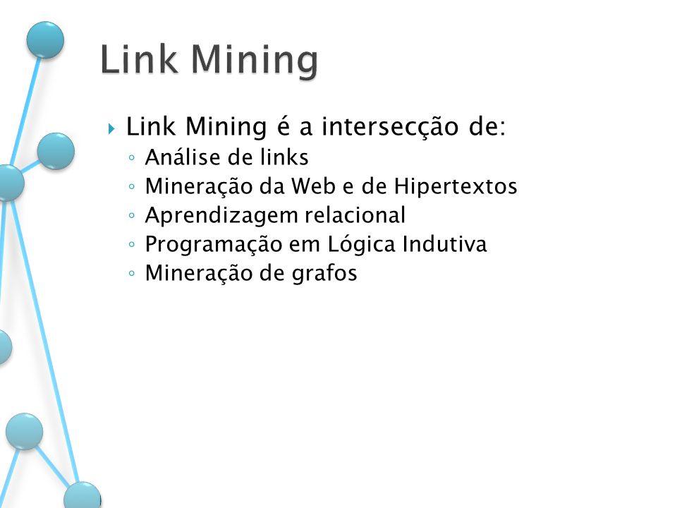 Link Mining é a intersecção de: Análise de links Mineração da Web e de Hipertextos Aprendizagem relacional Programação em Lógica Indutiva Mineração de