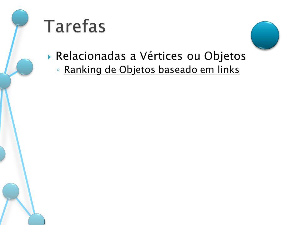 Relacionadas a Vértices ou Objetos Ranking de Objetos baseado em links