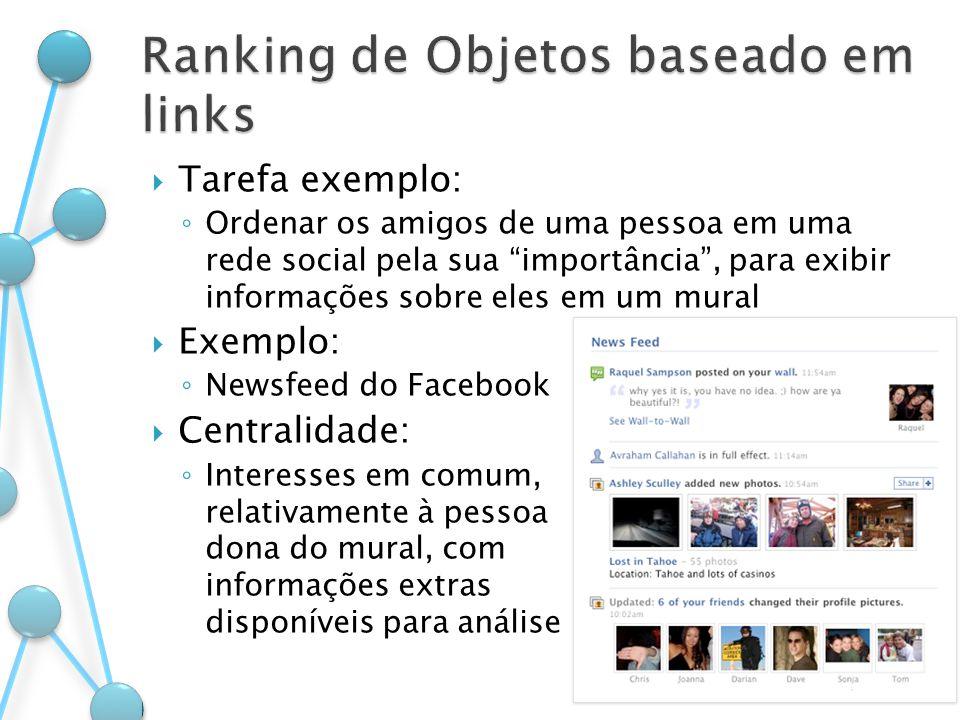 Tarefa exemplo: Ordenar os amigos de uma pessoa em uma rede social pela sua importância, para exibir informações sobre eles em um mural Exemplo: Newsf