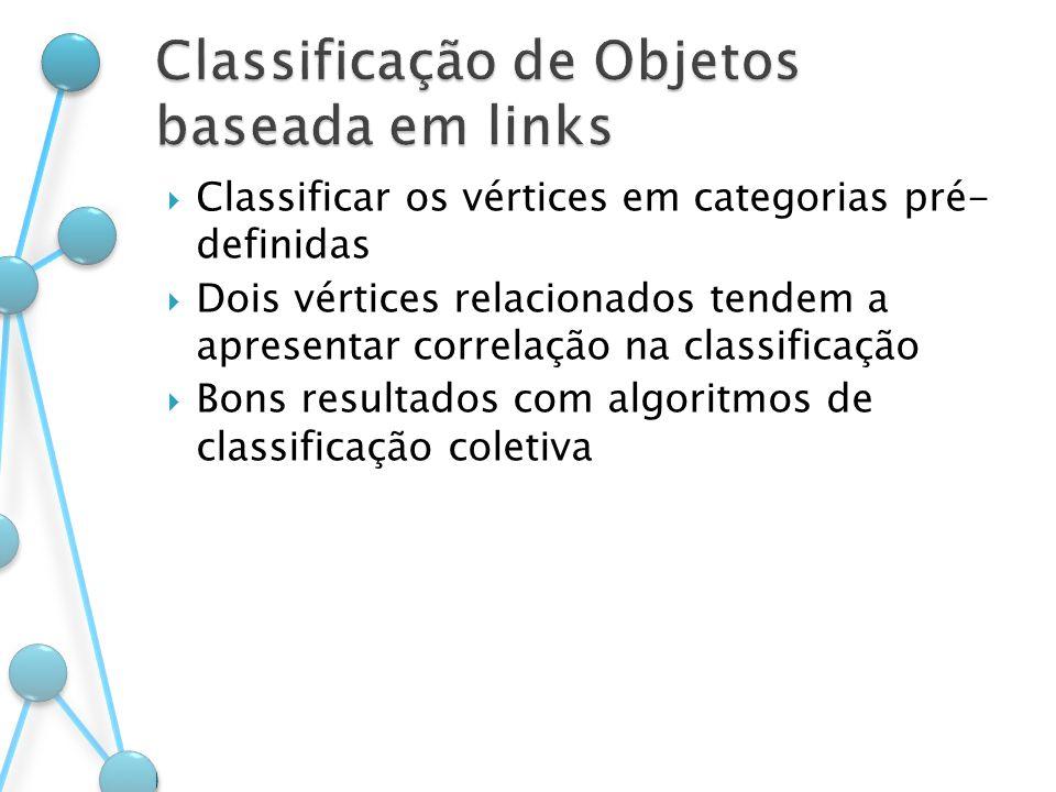 Classificar os vértices em categorias pré- definidas Dois vértices relacionados tendem a apresentar correlação na classificação Bons resultados com al