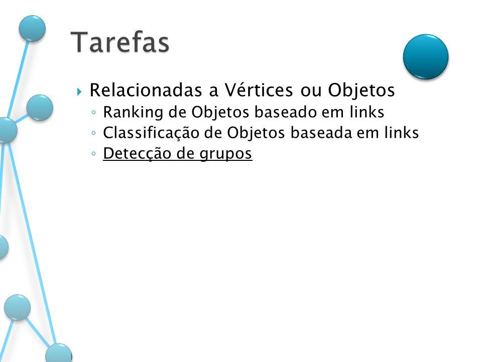 Relacionadas a Vértices ou Objetos Ranking de Objetos baseado em links Classificação de Objetos baseada em links Detecção de grupos