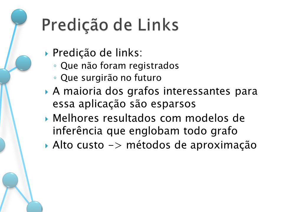 Predição de links: Que não foram registrados Que surgirão no futuro A maioria dos grafos interessantes para essa aplicação são esparsos Melhores resul