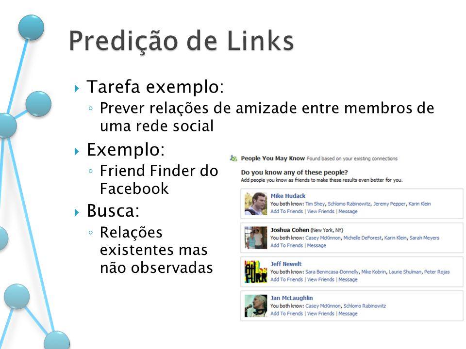 Tarefa exemplo: Prever relações de amizade entre membros de uma rede social Exemplo: Friend Finder do Facebook Busca: Relações existentes mas não obse