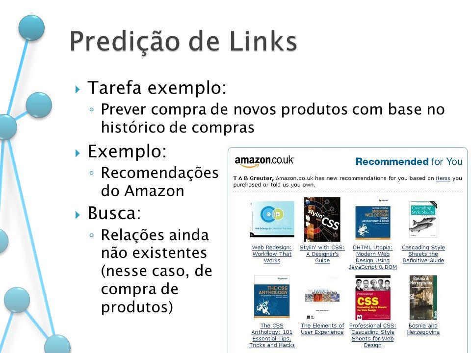 Tarefa exemplo: Prever compra de novos produtos com base no histórico de compras Exemplo: Recomendações do Amazon Busca: Relações ainda não existentes
