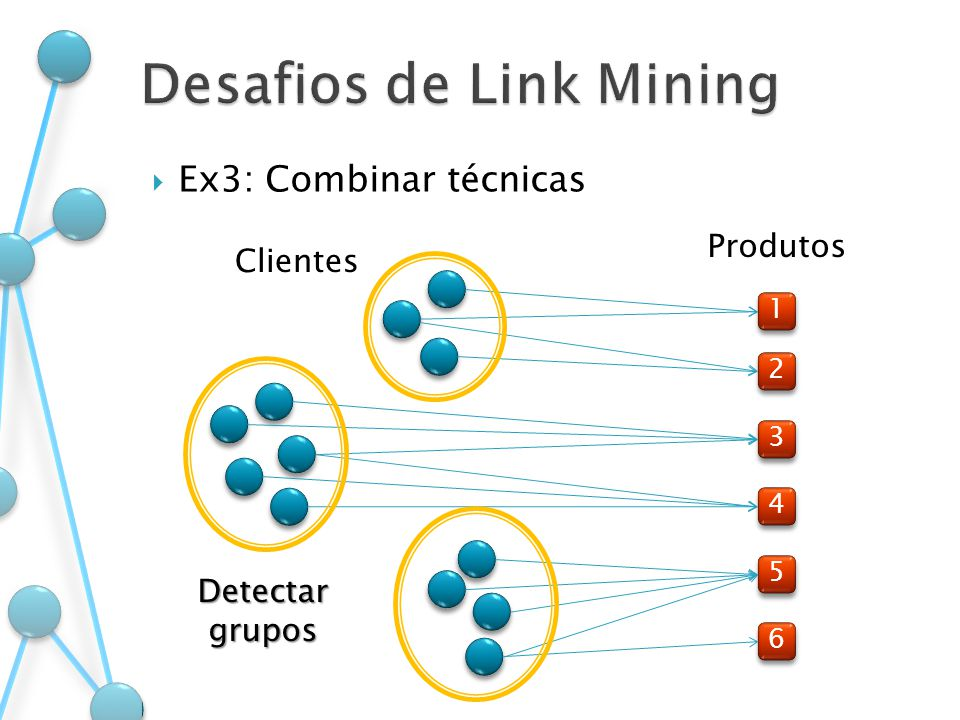 Ex3: Combinar técnicas 1 1 2 2 3 3 4 4 5 5 6 6 Clientes Produtos Detectar grupos