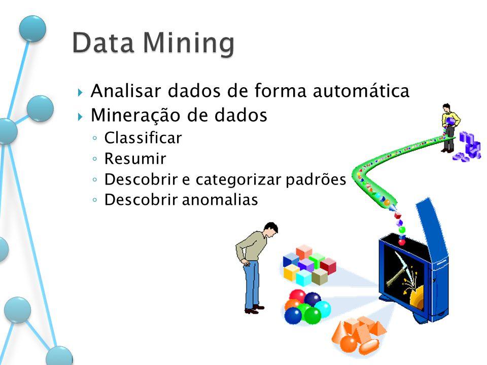 Analisar dados de forma automática Mineração de dados Classificar Resumir Descobrir e categorizar padrões Descobrir anomalias