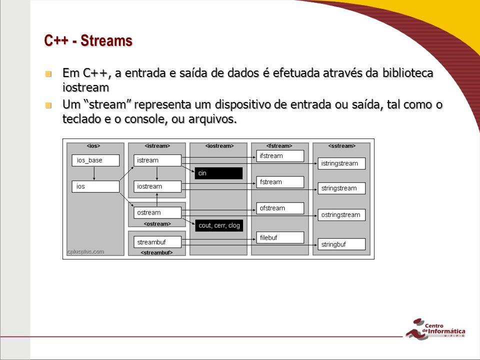 C++ - Streams Em C++, a entrada e saída de dados é efetuada através da biblioteca iostream Em C++, a entrada e saída de dados é efetuada através da biblioteca iostream Um stream representa um dispositivo de entrada ou saída, tal como o teclado e o console, ou arquivos.