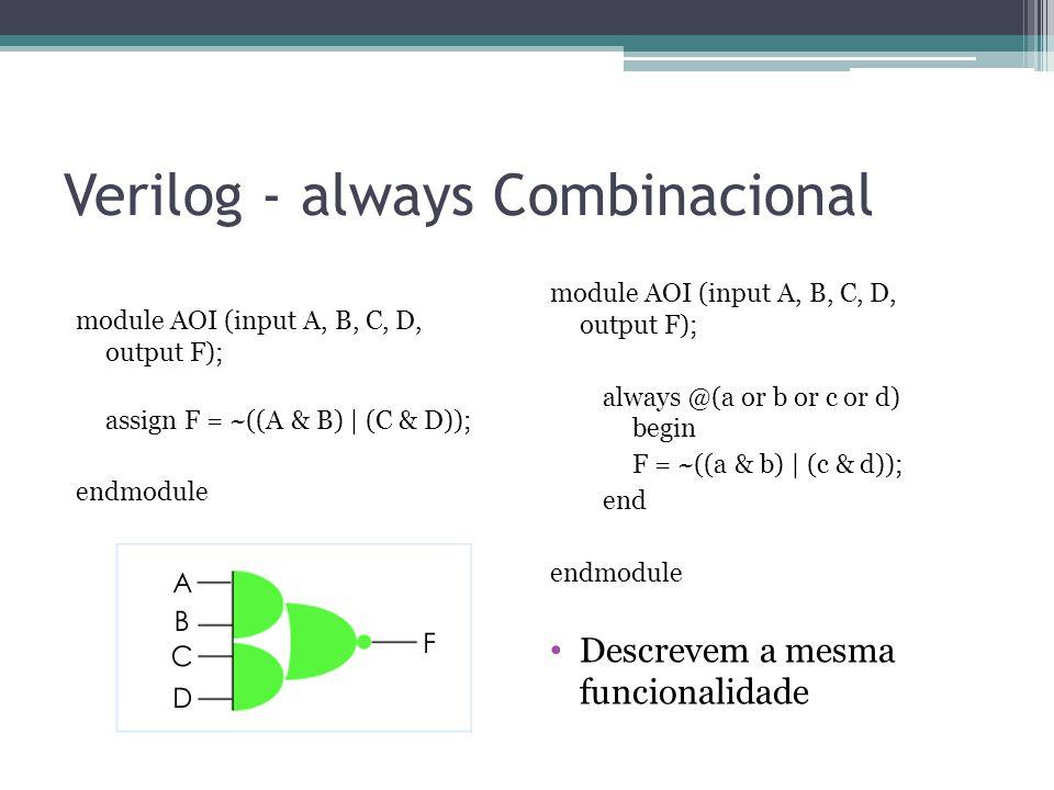 Verilog - always Combinacional module AOI (input A, B, C, D, output F); assign F = ~((A & B) | (C & D)); endmodule module AOI (input A, B, C, D, outpu