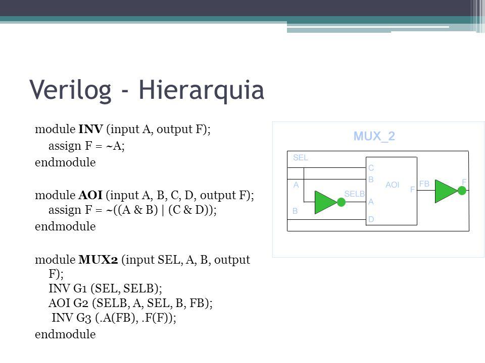 Verilog - Hierarquia module INV (input A, output F); assign F = ~A; endmodule module AOI (input A, B, C, D, output F); assign F = ~((A & B) | (C & D))