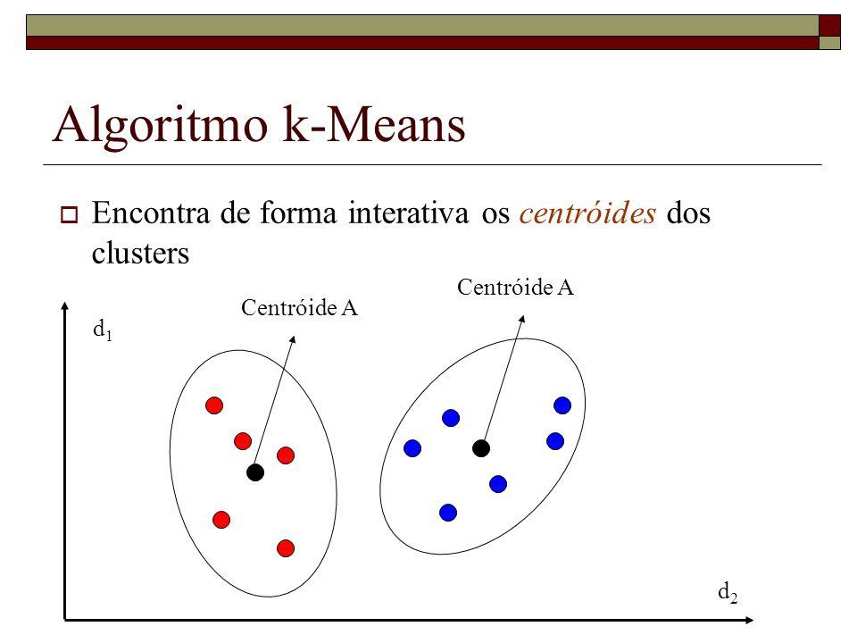 Algoritmo k-Means Encontra de forma interativa os centróides dos clusters d1d1 d2d2 Centróide A