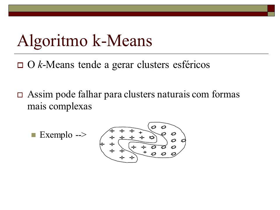 Algoritmo k-Means O k-Means tende a gerar clusters esféricos Assim pode falhar para clusters naturais com formas mais complexas Exemplo -->