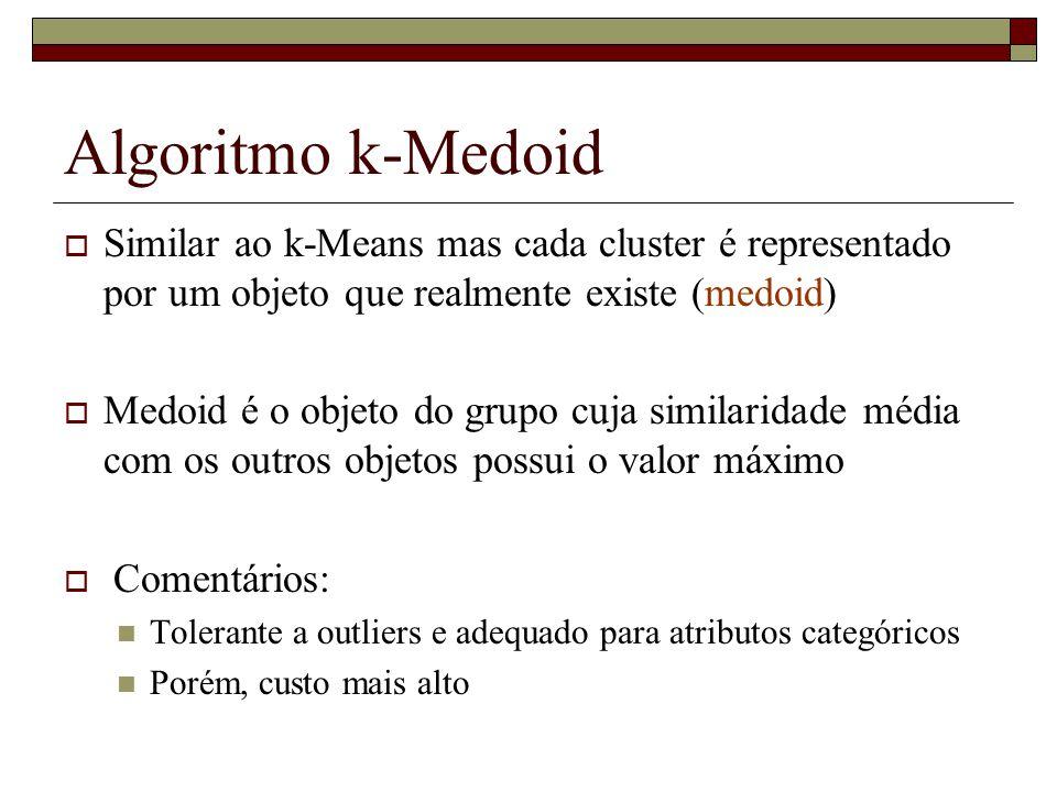 Algoritmo k-Medoid Similar ao k-Means mas cada cluster é representado por um objeto que realmente existe (medoid) Medoid é o objeto do grupo cuja simi