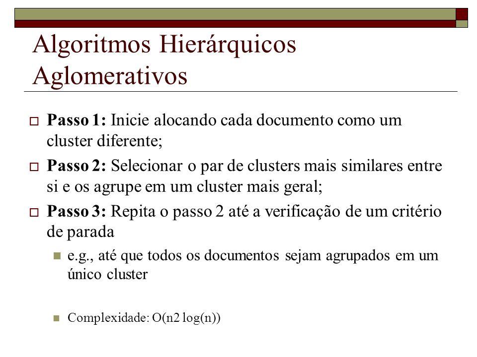 Algoritmos Hierárquicos Aglomerativos Passo 1: Inicie alocando cada documento como um cluster diferente; Passo 2: Selecionar o par de clusters mais si