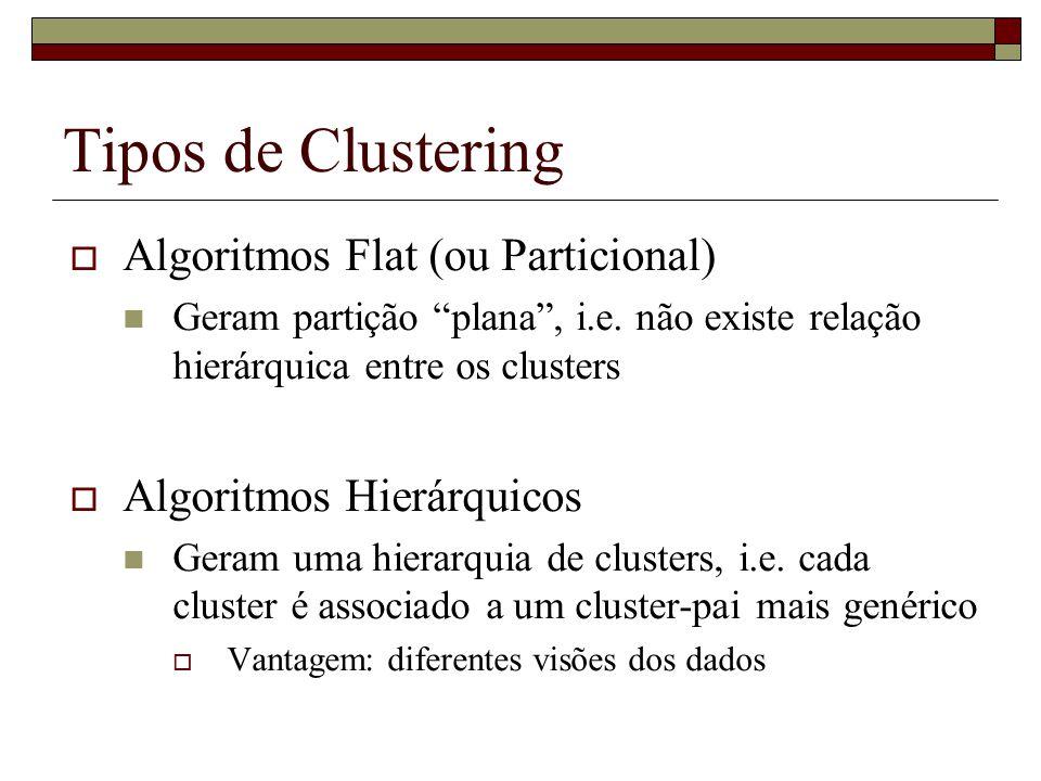 Tipos de Clustering Algoritmos Flat (ou Particional) Geram partição plana, i.e. não existe relação hierárquica entre os clusters Algoritmos Hierárquic