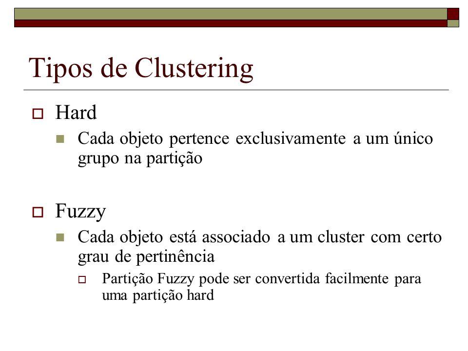 Tipos de Clustering Hard Cada objeto pertence exclusivamente a um único grupo na partição Fuzzy Cada objeto está associado a um cluster com certo grau