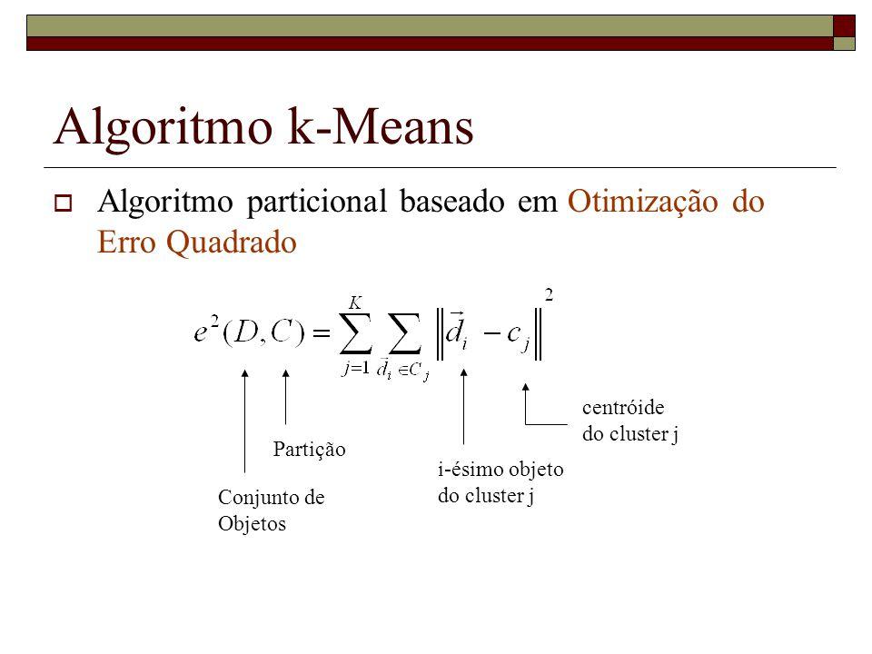 Algoritmo k-Means Algoritmo particional baseado em Otimização do Erro Quadrado Conjunto de Objetos Partição i-ésimo objeto do cluster j centróide do c