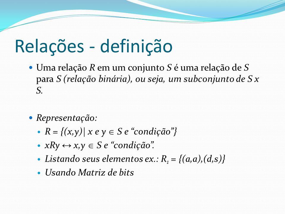Relações - definição Uma relação R em um conjunto S é uma relação de S para S (relação binária), ou seja, um subconjunto de S x S. Representação: R =