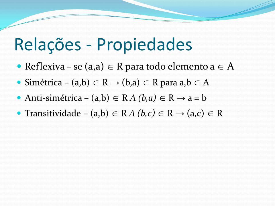 Relações - Propiedades Reflexiva – se (a,a) R para todo elemento a A Simétrica – (a,b) R (b,a) R para a,b A Anti-simétrica – (a,b) R Λ (b,a) R a = b T