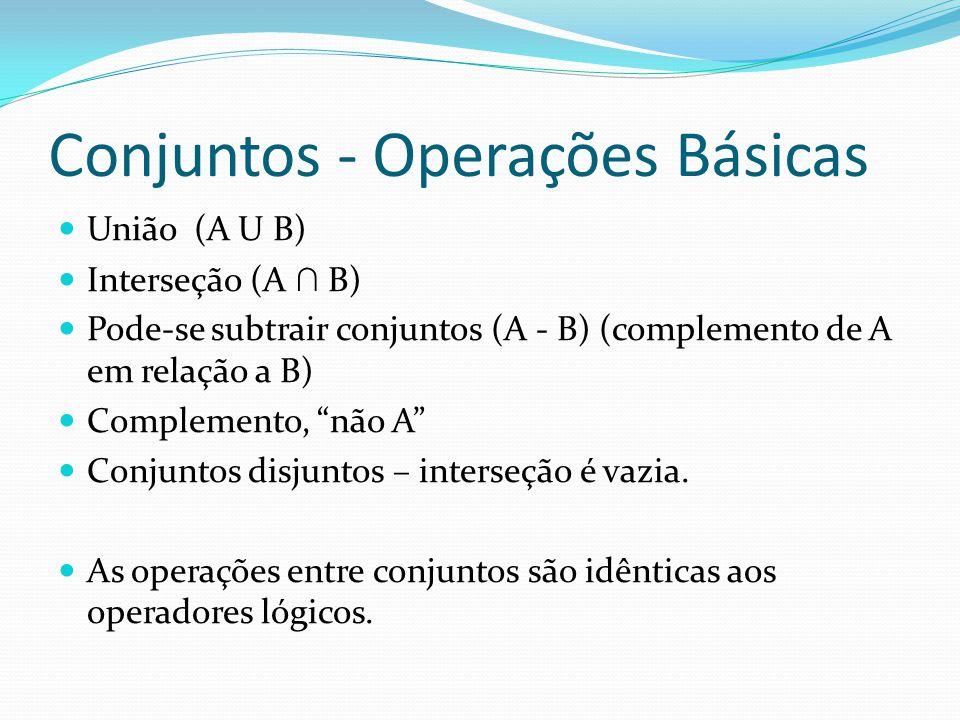 Conjuntos - Operações Básicas União (A U B) Interseção (A B) Pode-se subtrair conjuntos (A - B) (complemento de A em relação a B) Complemento, não A C