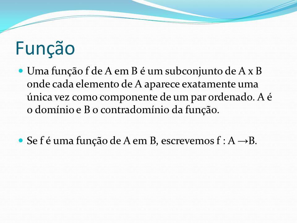 Função Uma função f de A em B é um subconjunto de A x B onde cada elemento de A aparece exatamente uma única vez como componente de um par ordenado. A
