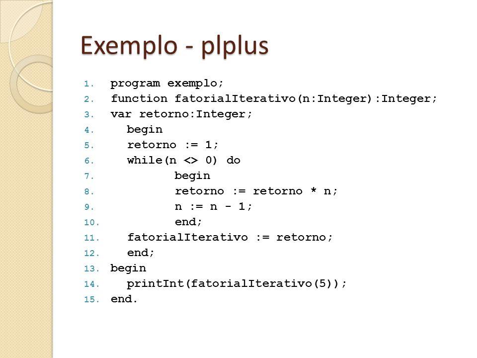 Exemplo - plplus 1.program exemplo; 2. function fatorialIterativo(n:Integer):Integer; 3.