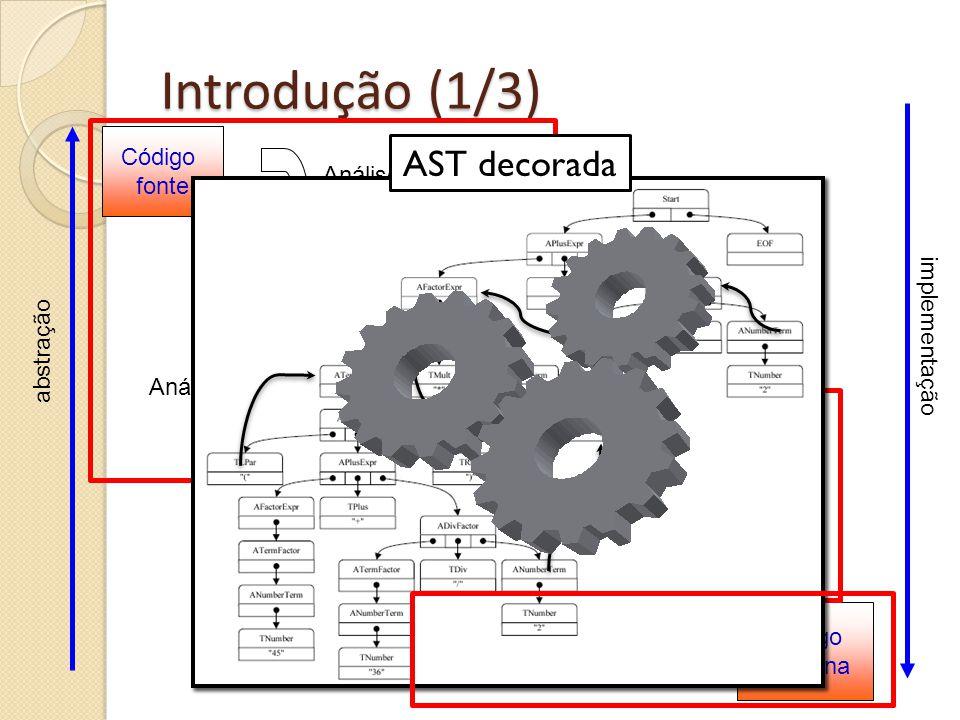 Introdução (1/3) abstração implementação Código fonte Tokens e lexemas Árvore sintática abstrata Código Máquina AST decorada Análise Léxica Análise Sintática Análise Semântica Geração de Código AST geradaAST decorada