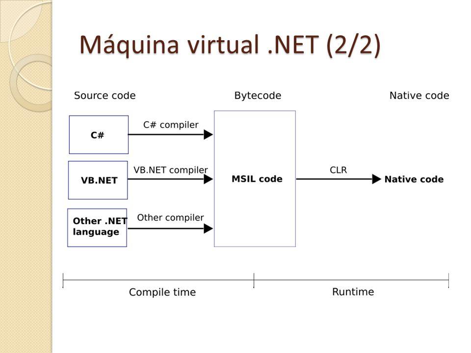 Máquina virtual.NET (2/2)