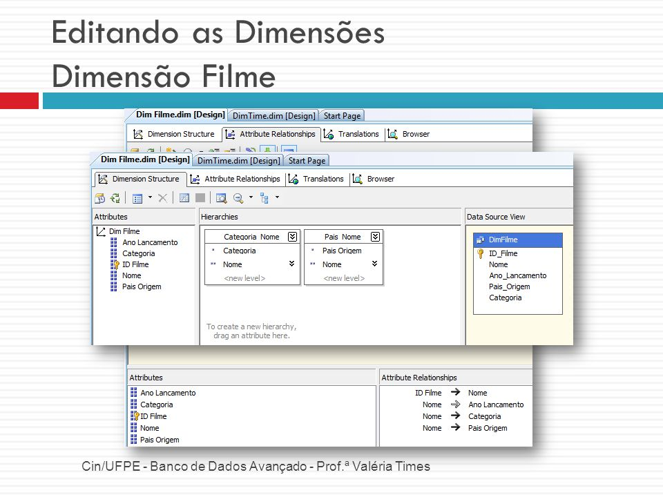 Editando as Dimensões Dimensão Filme Cin/UFPE - Banco de Dados Avançado - Prof.ª Valéria Times