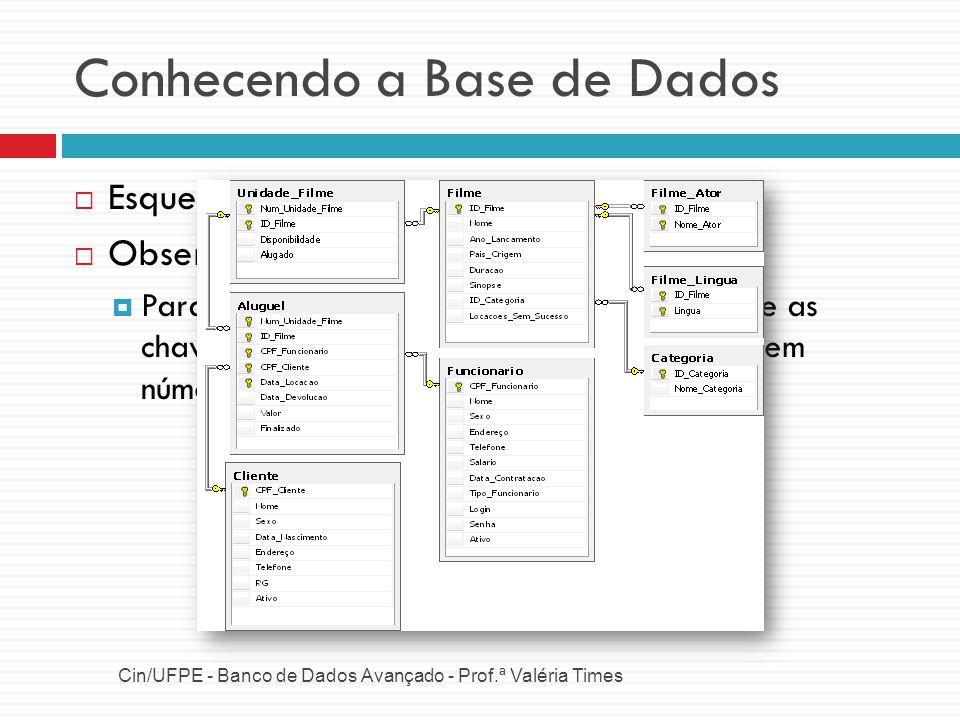 Conhecendo a Base de Dados Cin/UFPE - Banco de Dados Avançado - Prof.ª Valéria Times Esquema Relacional Observação Para questão de desempenho, ideal s
