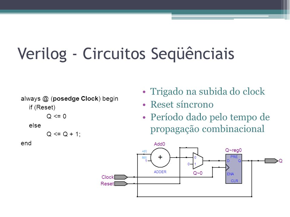 Verilog - Circuitos Seqüênciais always @ (posedge Clock) begin if (Reset) Q <= 0 else Q <= Q + 1; end Trigado na subida do clock Reset síncrono Períod